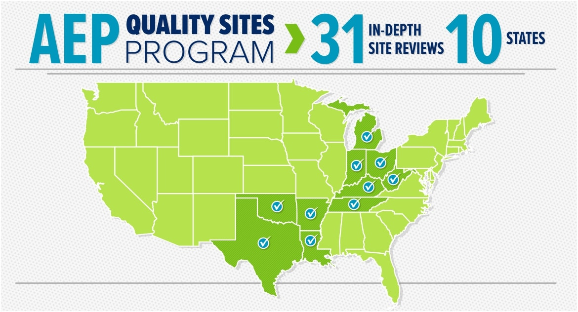 American Electric Power Quality Sites Program